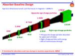absorber baseline design1