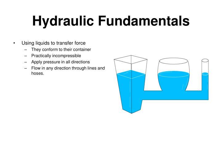 Hydraulic fundamentals1