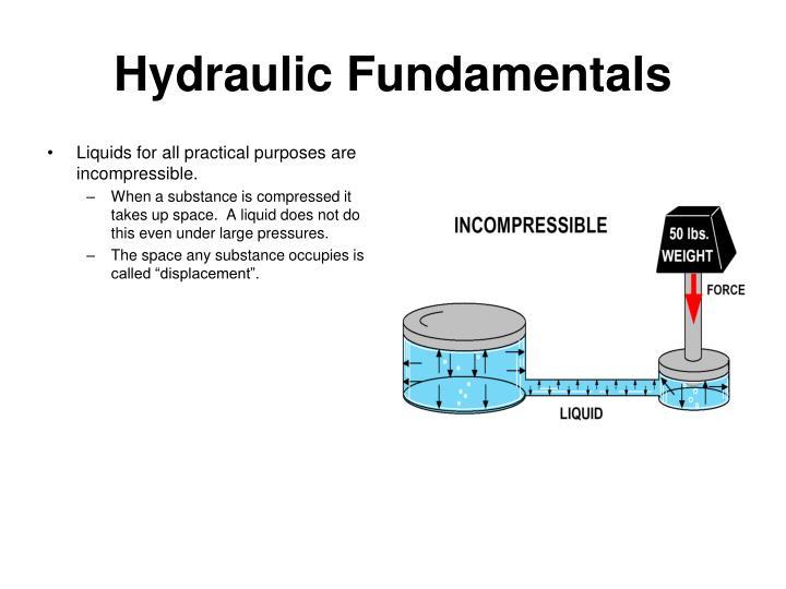 Hydraulic Fundamentals