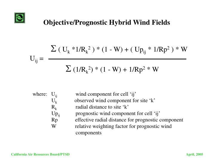 Objective/Prognostic Hybrid Wind Fields
