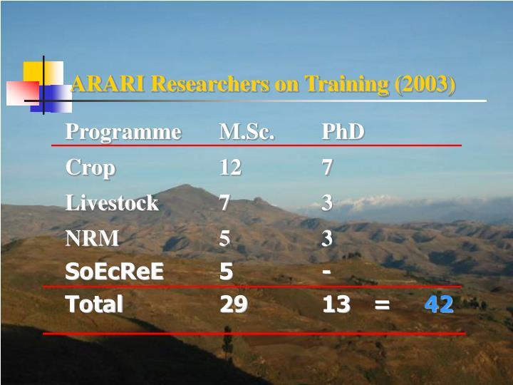 ARARI Researchers on Training (2003)