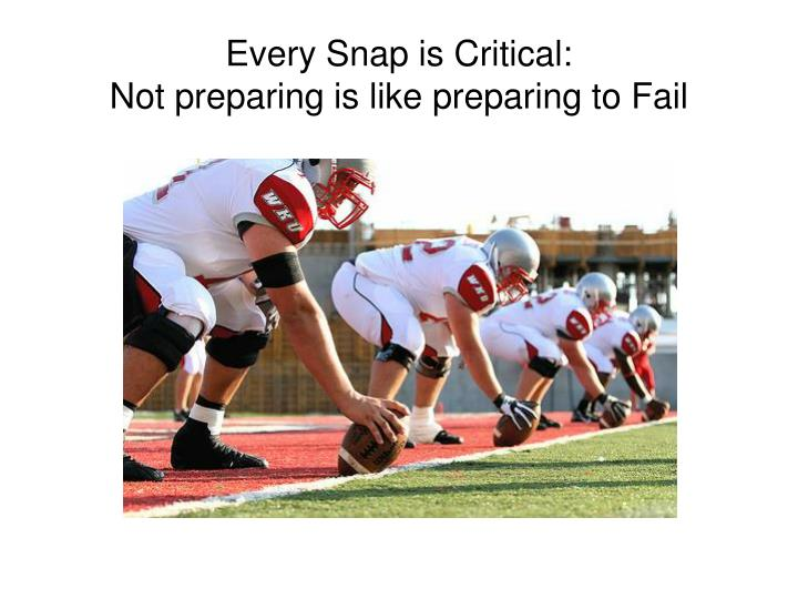 Every Snap is Critical:
