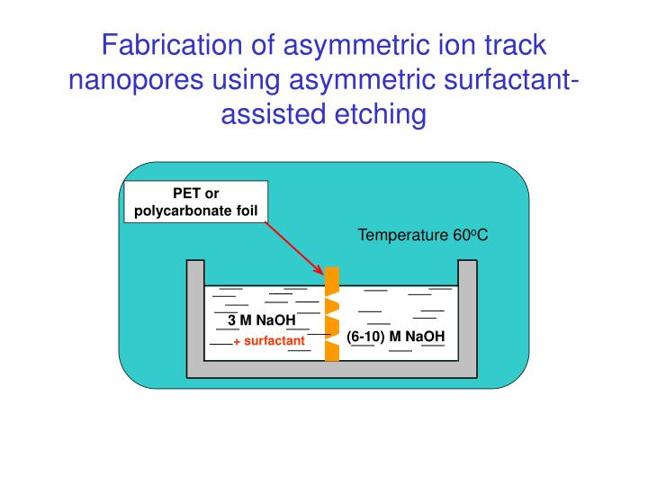 Fabrication of asymmetric ion track nanopores using asymmetric surfactant-assisted etching