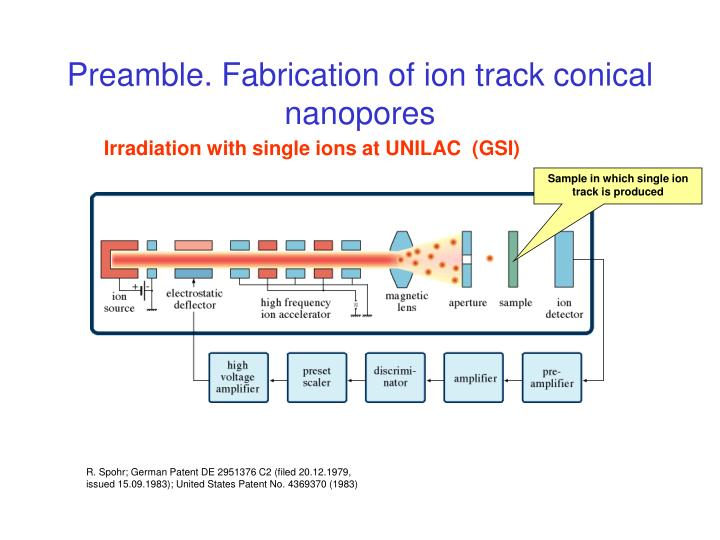 Preamble fabrication of ion track conical nanopores