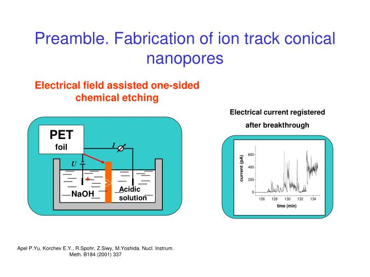Preamble fabrication of ion track conical nanopores1