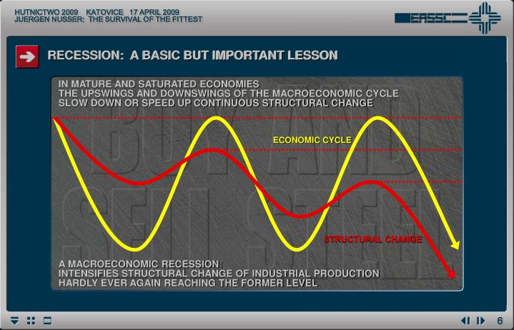 RECESSION:  A BASIC BUT IMPORTANT LESSON