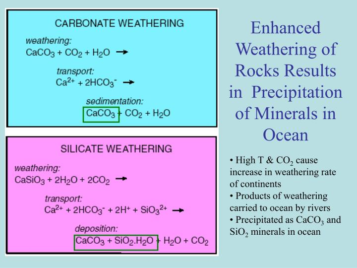 Enhanced Weathering of Rocks Results in  Precipitation of Minerals in Ocean