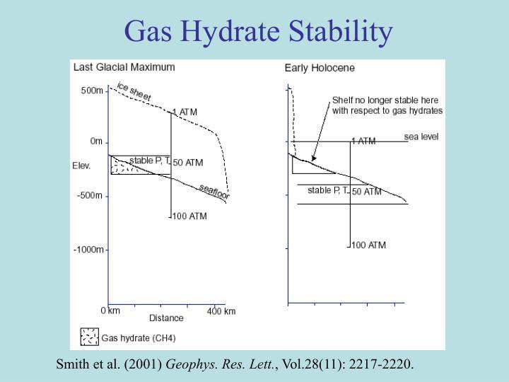 Gas Hydrate Stability