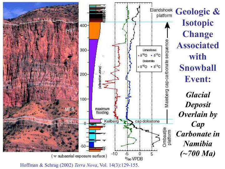 Geologic & Isotopic Change Associated with Snowball Event: