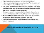 lbsd gifted program survey results