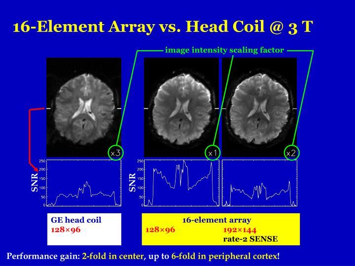 16-element array