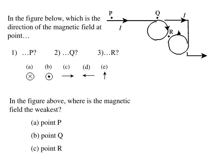 In the figure below, which is the direction of the magnetic field at point…