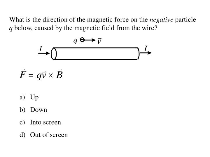 What is the direction of the magnetic force on the