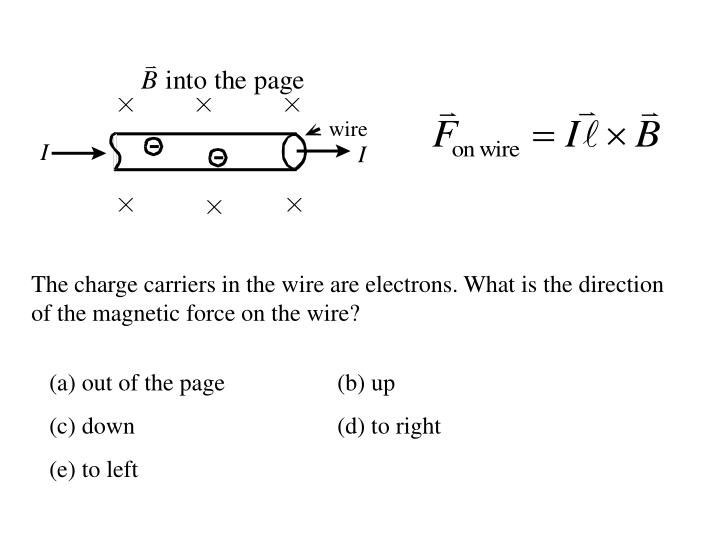 The charge carriers in the wire are electrons. What is the direction of the magnetic force on the wire?