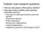 tsebelis main research questions