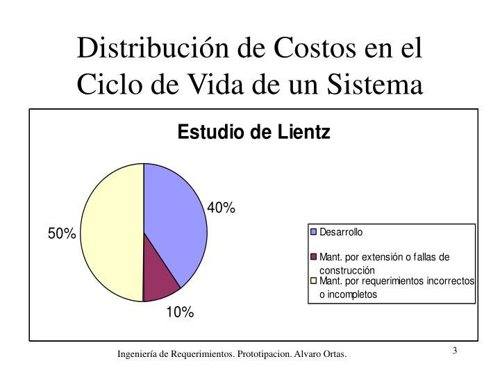 Distribuci n de costos en el ciclo de vida de un sistema