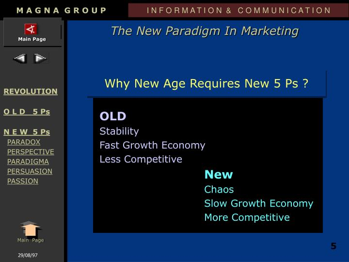 Why New Age Requires New 5 Ps ?