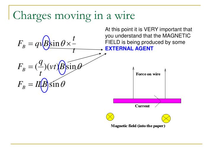 Charges moving in a wire