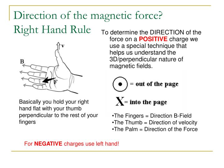 Direction of the magnetic force?