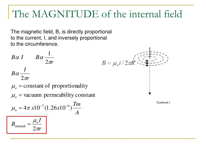 The MAGNITUDE of the internal field
