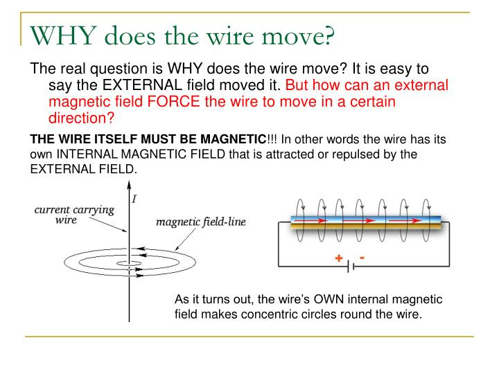 WHY does the wire move?