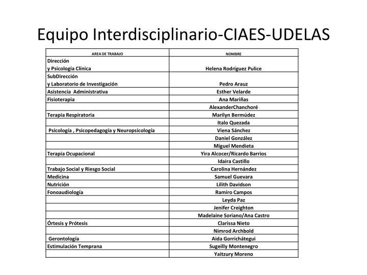 Equipo interdisciplinario ciaes udelas