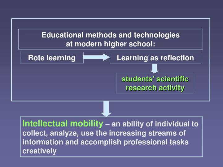 Educational methods and technologies