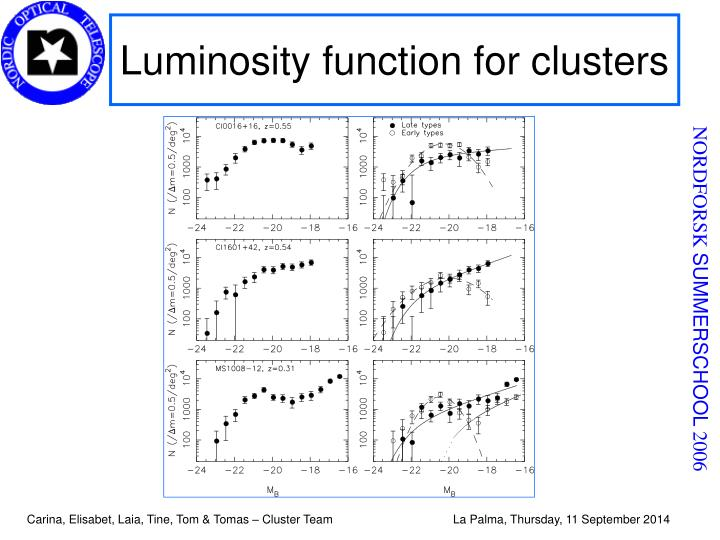 Luminosity function for clusters
