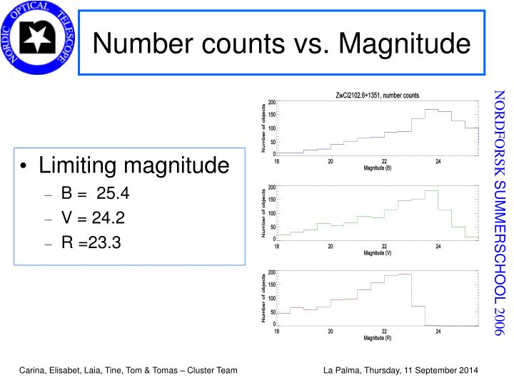 Number counts vs. Magnitude