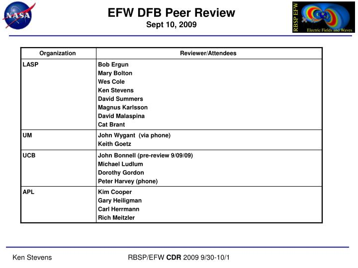 EFW DFB Peer Review