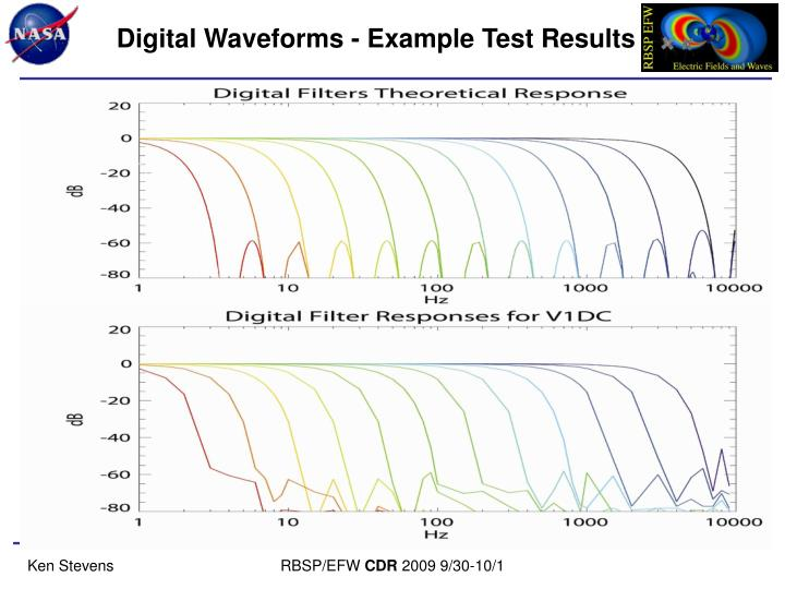 Digital Waveforms - Example Test Results