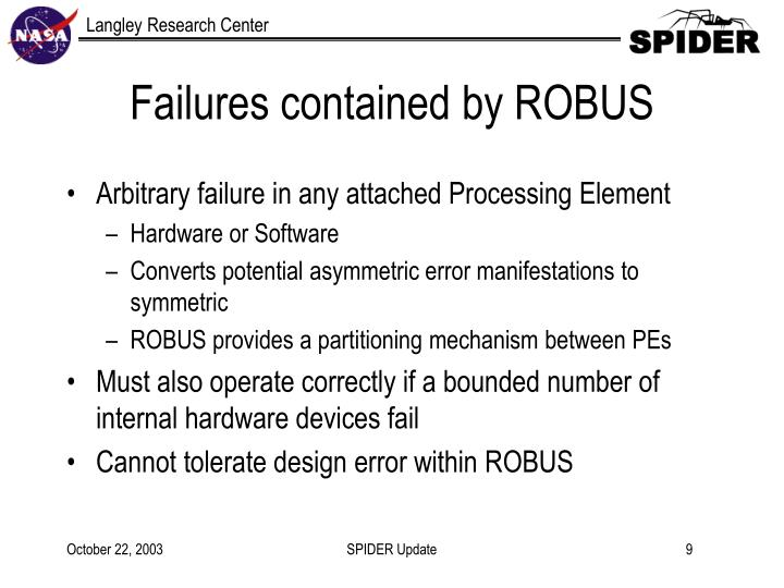 Failures contained by ROBUS