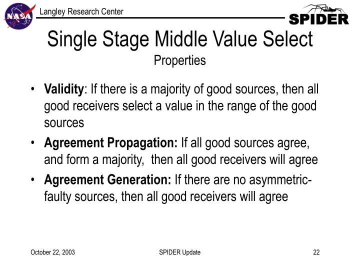 Single Stage Middle Value Select