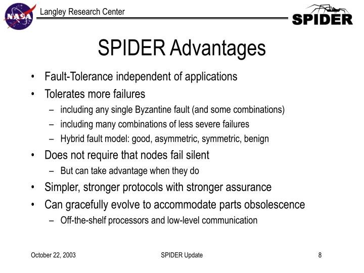 SPIDER Advantages