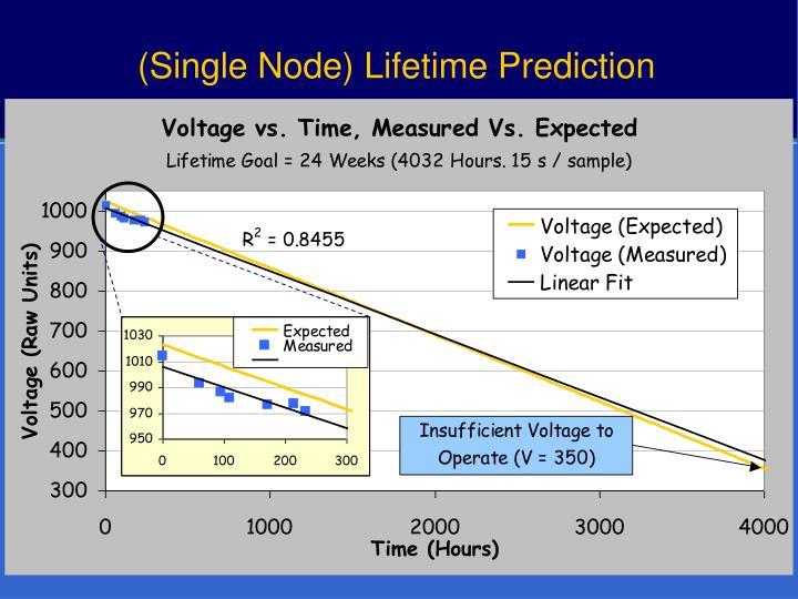 (Single Node) Lifetime Prediction