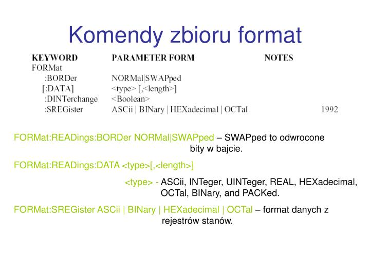 Komendy zbioru format