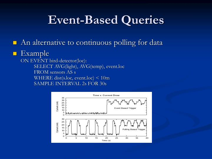 Event-Based Queries