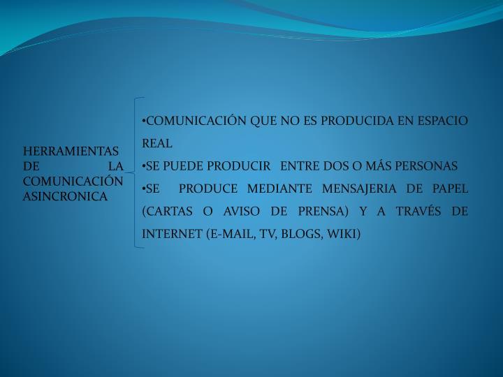 COMUNICACIÓN QUE NO ES PRODUCIDA EN ESPACIO REAL