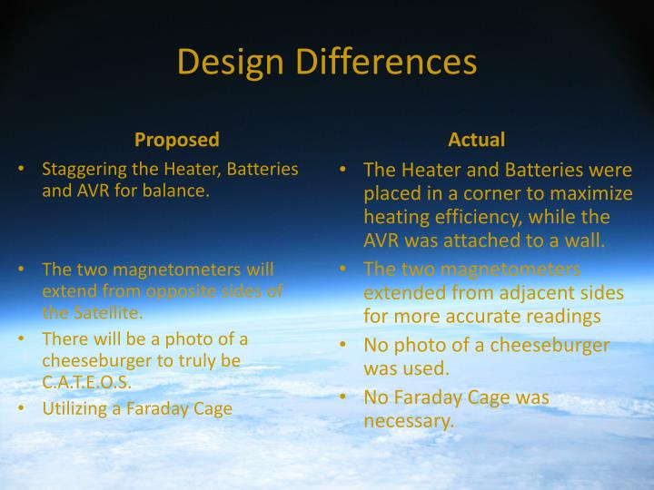 Design Differences