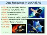 data resources in jaxa isas