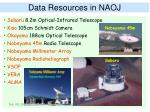 data resources in naoj