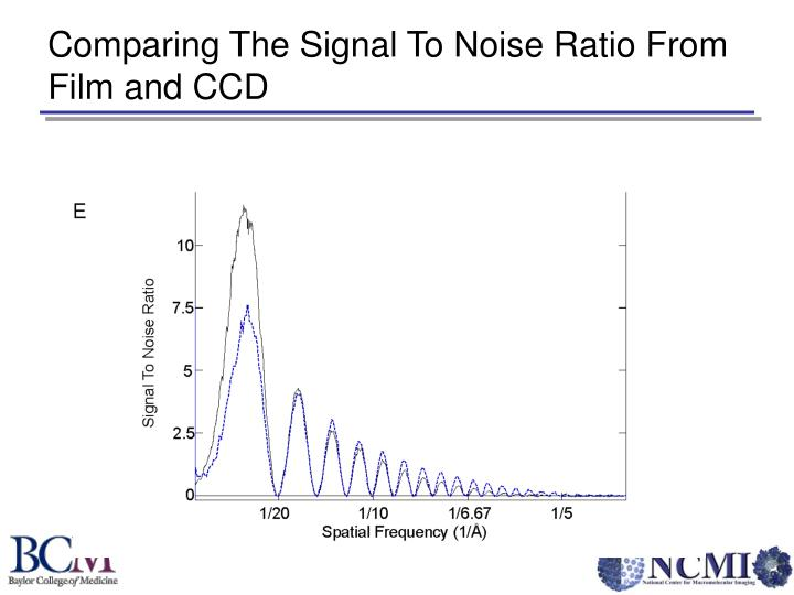 Comparing The Signal To Noise Ratio From Film and CCD