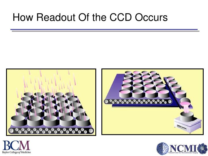 How Readout Of the CCD Occurs