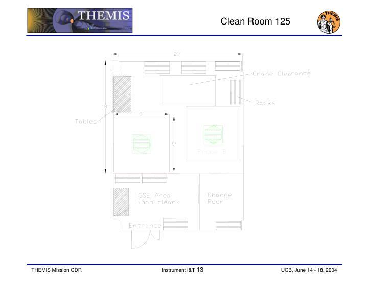 Clean Room 125