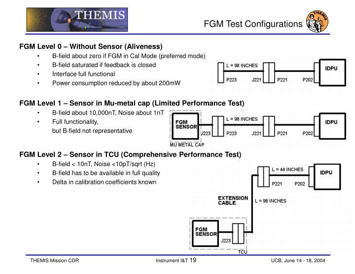 FGM Test Configurations