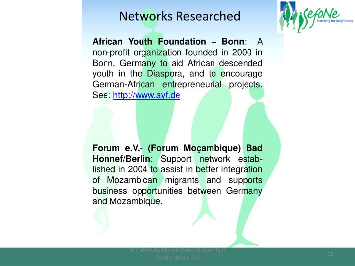Networks Researched