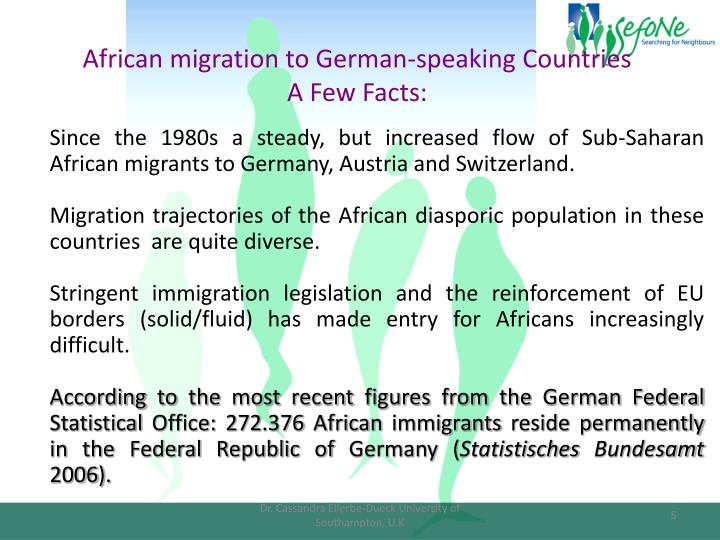 African migration to German-speaking Countries