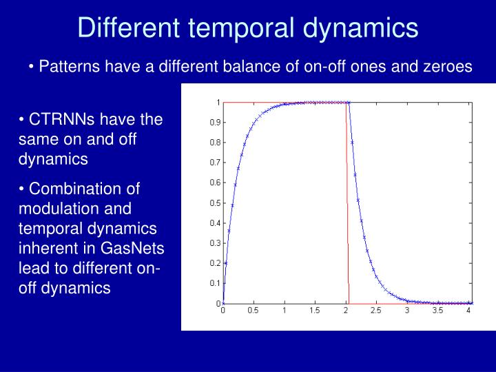 Different temporal dynamics