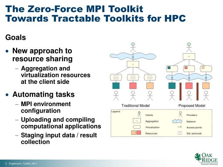 The zero force mpi toolkit towards tractable toolkits for hpc