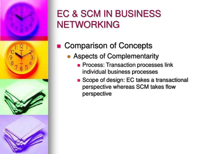 EC & SCM IN BUSINESS NETWORKING